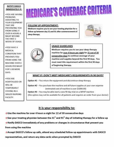 Dasco Home Medical Equipment | Sleep Therapy Program